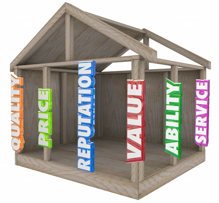 competency: Quality, price, reputation, service, ability, price and value words in 3d letters on the wood frame of a house or home to illustrate a strong foundation of core competencies Stock Photo