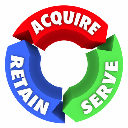 retained: Acquire, Serve and Retain words on three arrow circles to illustrate a business or sales cycle or funnel
