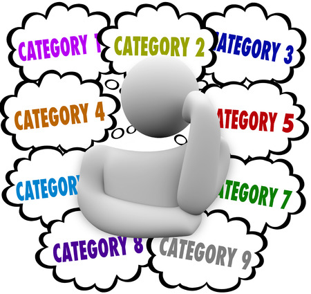 category: Category word in thought clouds above a thinker to illustrate managing ideas, tasks and jobs into achievable sections, areas or classes