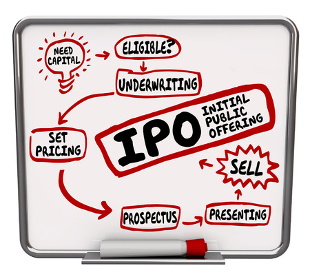 trading board: IPO words on a dry erase board showing steps and instruction for selling shares in a new startup company as an initial public offering Stock Photo