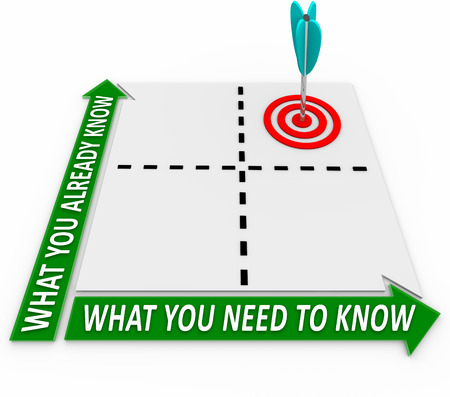 required: What You Need Vs Already Know words on a matrix to illustrate important, required, necessary knowledge you must learn in education or training