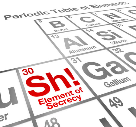 undisclosed: Sh - Element of Secrecy words on a scientific periodic table to illustrate a secret or information that is classified or confidential