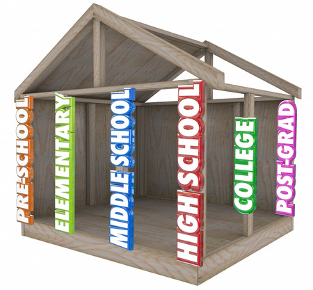 private public: Pre-School, Elementary, Middle or Junior High, High School, College and Post-Grad 3d words on beams of a wood construction building or home to illustrate strong foundation of education and learning