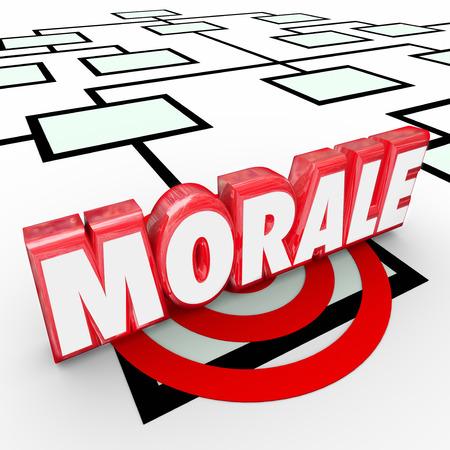ethic: Morale 3d Word su un organigramma per illustrare l'atteggiamento dei dipendenti, etica del lavoro e l'ambizione di svolgere un lavoro, realizzare un compito o completare un progetto con grandi risultati