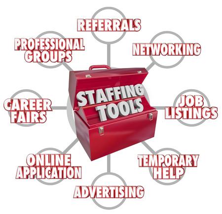 referidos: Staffing Herramientas palabras 3d en una caja de herramientas roja y recursos, tales como ferias de empleo, la publicidad, los grupos profesionales, redes, referencias, las ofertas de empleo y ayuda temporal