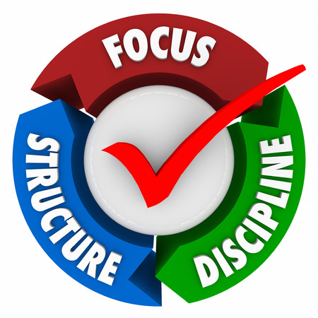 behaving: Focus Structure and Discipline words around a check mark to illustrate the needed elements to stay committed to a mission, task, job or goal and achieve success Stock Photo