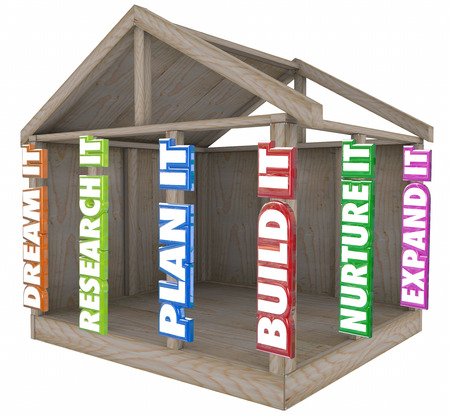 Dream, research, plan, build, nurture and expand words in 3d letters on a wooden house or home frame photo