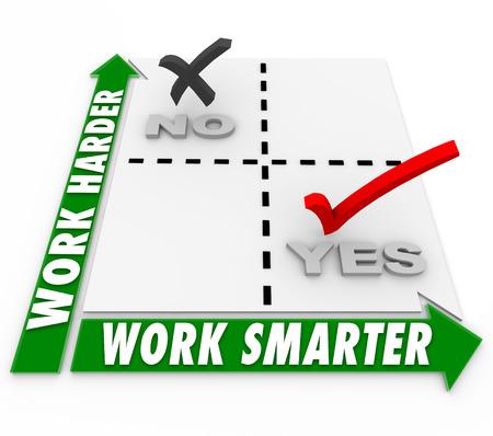 productividad: Trabajar más inteligentemente Vs palabras más duras en una matriz para ilustrar opciones en trabajo o tarea eficiencia o productividad