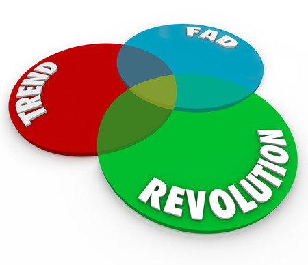 overlapped: Trend Fad and Revolution words on a venn diagram to illustrate where new changes in fashion become real improvements or innovations