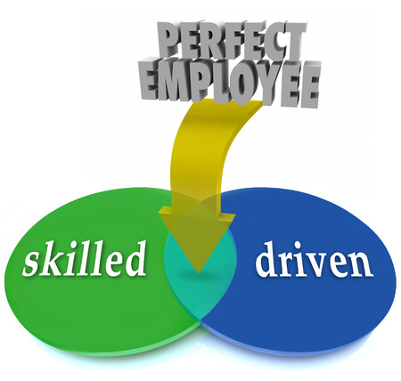 overlapped: Perfect Employee words on an arrow pointing to the overlapped area in a venn diagram of circles marked Skilled and Driven to illustrate the best workers, staff or personnel Stock Photo
