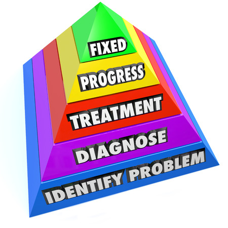 getting better: Pyramid steps with words Identify Porblem, Diagnose, Treatment, Progress and Fixed to illustrate healing a medical, physical or mental condition