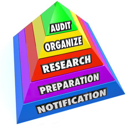 getting ready: Audit steps on a pyramide to illustrate getting ready for a financial review of your accounting, budget or books