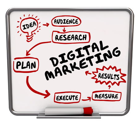 Digital Marketing words written or drawn in a workflow, flowchart or diagram to illustrate a plan or strategy for advertising in new media or technology Banque d'images