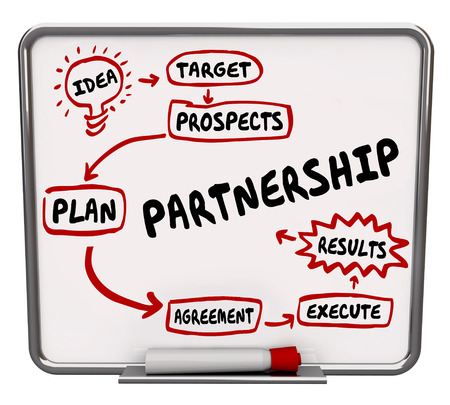 erase: Partnership word written on a dry erase board to illustrate a workflow diagram, plan or strategy for joining or combinging forces with another company or person