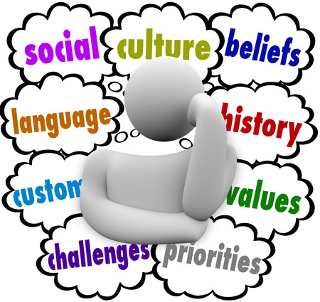 behaving: Culture words in thought clouds to illustrate shared language, culture, heritage, values, history and priorities Stock Photo