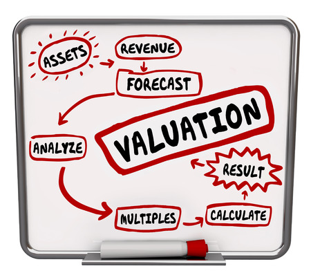 Valuation formula calculating company or business net worth or value to illustrate figuring assets, revenue and multiples in sale of organization