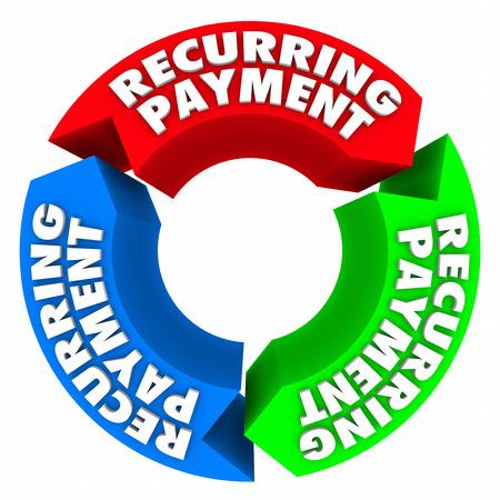 Terugkerende betaling woorden cyclus automatisch of automatische facturering of facturatie voor de vernieuwing van de inschrijving of dienst te illustreren