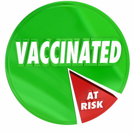 inoculate: Vaccinated word on pie chart with slice marked At Risk to represent unvaccinated people, patients or children who might catch spreading diseases Stock Photo