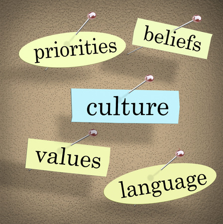 behaving: Culture word pinned to a bulletin board surrounded by shared pirorities, values, beliefs, and language of an organization, company, religion or society Stock Photo
