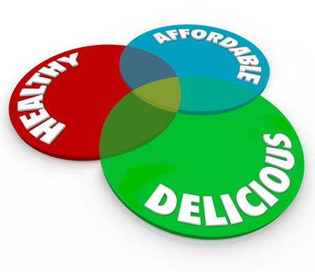 opting: Healthy, Delicious and Affordable words on a venn diagram of three circles to illustrate good and nutritious food, eating or dining choices Stock Photo