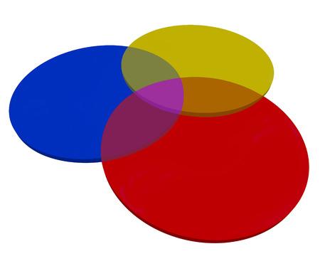 Drie of 3 Venn-diagram overlappende cirkels te illustreren gedeelde of gemeenschappelijke kwaliteiten, eigenschappen, kwaliteiten of op elementen overeengekomen Stockfoto