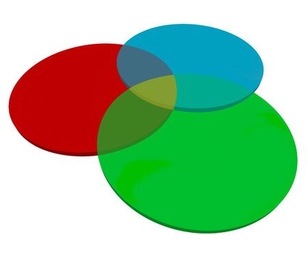 Drei oder 3 Venn-Diagramm überlappenden Kreisen zu veranschaulichen geteilten oder gemeinsamen Qualitäten, Eigenschaften, Qualitäten oder vereinbarten Elemente