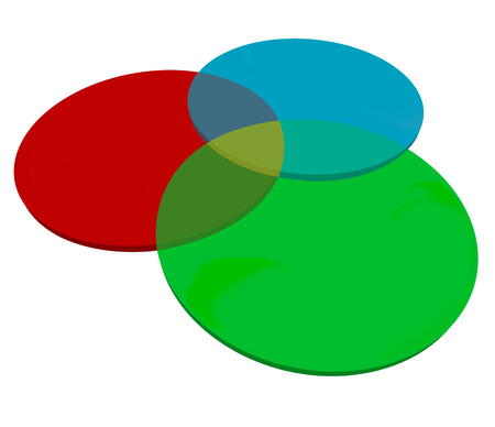 shared sharing: Three or 3 venn diagram overlapping circles to illustrate shared or common qualities, characteristics, qualities or agreed upon elements