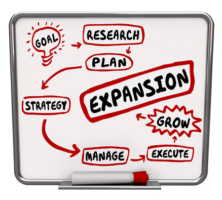 expansion: Expansion word in a workflow diagram written on a dry erase board to illustrate a plan or strategy for growth and success