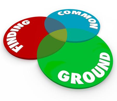 Trovare un terreno comune diagramma di Venn di 3 cerchi sovrapposti che illustra interessi condivisi o vantaggi reciproci Archivio Fotografico
