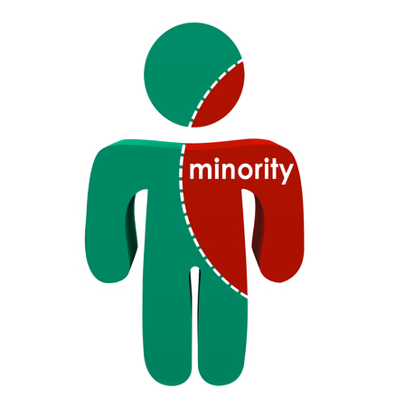 Minority word on a person divided by percentage or person along ethnic or racial lines