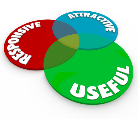 shared sharing: Responsive, Attractive and Useful words on a venn diagram to illustrate ideal website or online design and development Stock Photo