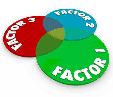 venn: Factor 1, 2 and 3 words on venn diagram intersecting circles to illustrate shared or common areas or characteristics Stock Photo