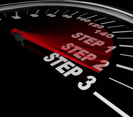 levels: Steps 1 2 and 3 on a speedometer to illustrate learning the instructions or directions to complete a task or job