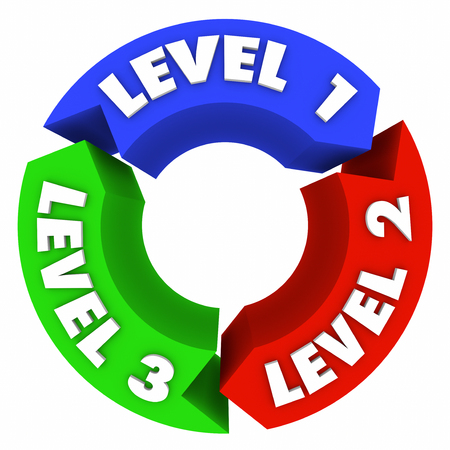 challenged: Level 1 2 and 3 words and numbers on arrows in a cycle showing the steps to rise through to reach the top place or tier in a ranking Stock Photo