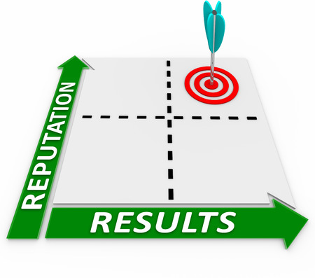 outcome: Reliable and Results words on a matrix for best or ideal choice of good outcome from a trusted or reliable business, company or service