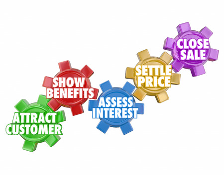 sales process: The sales process illustrated by a series of turning gears with the words Attract Customers, Show Benefits, Assess Interest, Settle Price and Close Deal Stock Photo