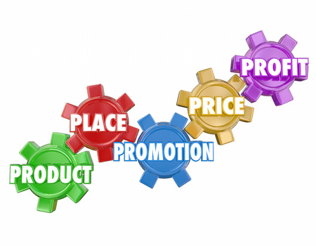 The five Ps of marketing - Product, Price, Promotion, Place and Profit - in 3d words on turning gears