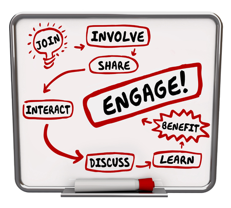 Engagement plan on workflow diagram with words Join, Involve, Share, Interact, Discuss, Learn and Benefit pointing to Engage Foto de archivo