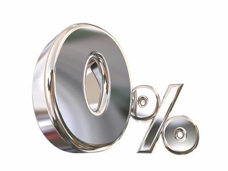 Zéro Pourcentage 0 Faible Pas de taux d'intérêt de financement