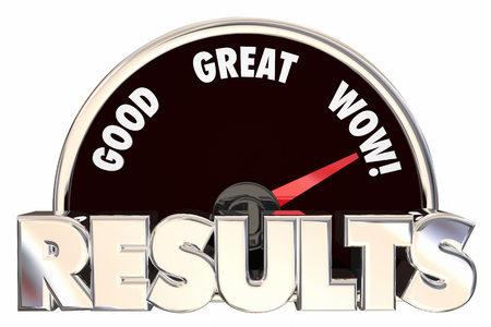 outcome: Results Positive Outcome Speedometer Measuring Success 3d Words Stock Photo
