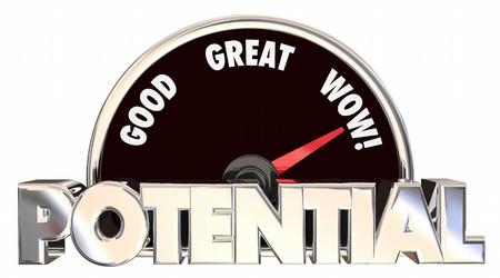 Pełny Potencjalny Maksimum Możliwości Możliwości pomiaru Wyniki 3d Słowa