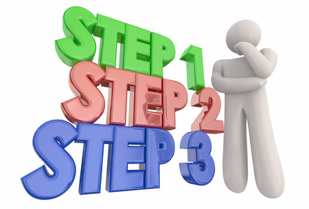 manual: Step 1 2 3 Process System Procedure Thinker 3d Illustration