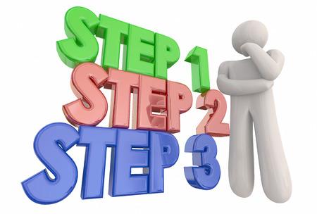 pensador: Sistema Paso 1 2 3 Proceso Procedimiento pensador Ilustración 3d