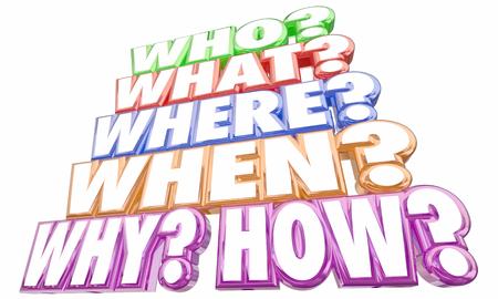 Who wat waar wanneer waarom hoe 3d Illustratie Vragen Woorden