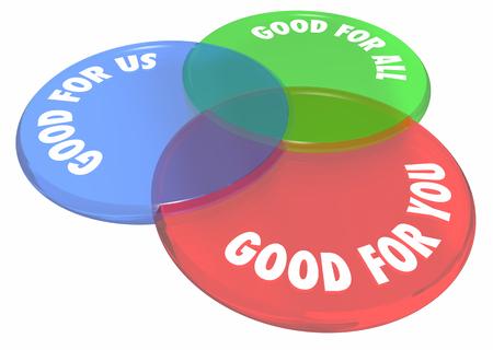 comparing: Good For You Us All Venn Diagram Circles 3d Illustration