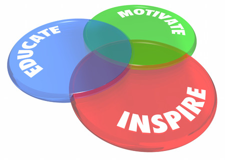 Educate Motivate Inspire Venn Diagram Circles 3d Illustration Stok Fotoğraf