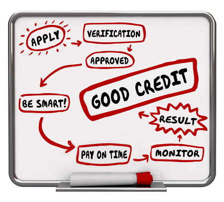 loaning: Good Credit How to Improve Score Rating Diagram 3d Illustration