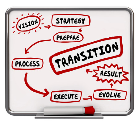 dry erase board: How to Transition Plan Transform Evolve Workflow Diagram 3d Illustration Stock Photo