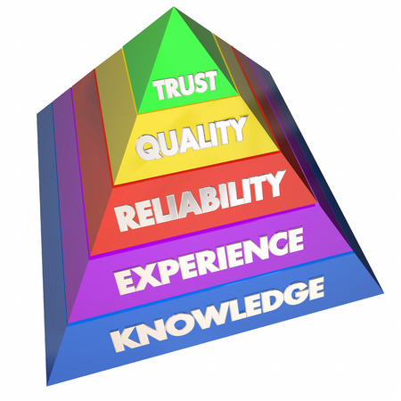 Trust Reputation Quality Experience Pyramid 3d Illustration