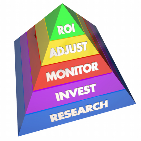 financial advisors: ROI Return on Investment Pyramid Levels Steps 3d Illustration Stock Photo
